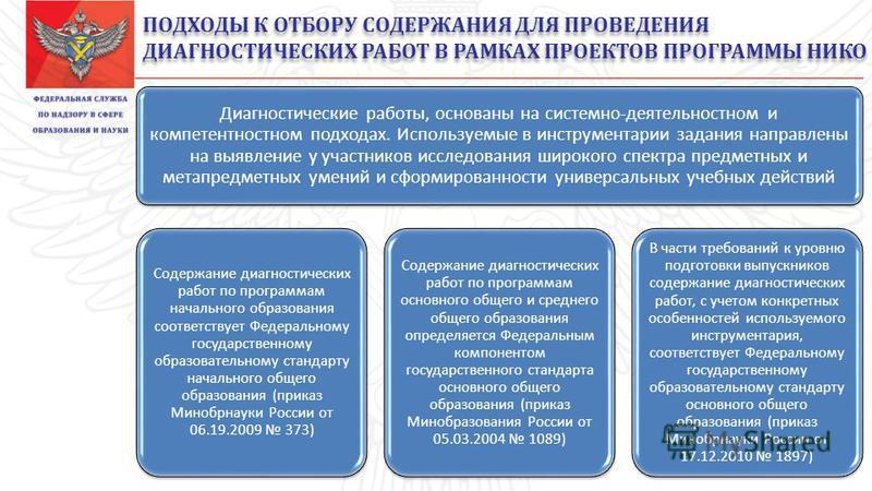 ПОДХОДЫ К ОТБОРУ СОДЕРЖАНИЯ ДЛЯ ПРОВЕДЕНИЯ ДИАГНОСТИЧЕСКИХ РАБОТ В РАМКАХ ПРОЕКТОВ ПРОГРАММЫ НИКО ПОДХОДЫ К ОТБОРУ СОДЕРЖАНИЯ ДЛЯ ПРОВЕДЕНИЯ ДИАГНОСТИЧЕСКИХ РАБОТ В РАМКАХ ПРОЕКТОВ ПРОГРАММЫ НИКО Диагностические работы, основаны на системно-деятельно