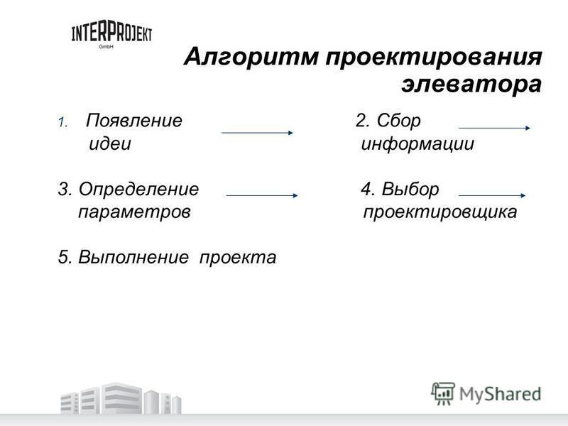 Алгоритм проектирования элеватора 1. Появление 2. Сбор идеи информации 3. Определение 4. Выбор параметров проектировщика 5. Выполнение проекта