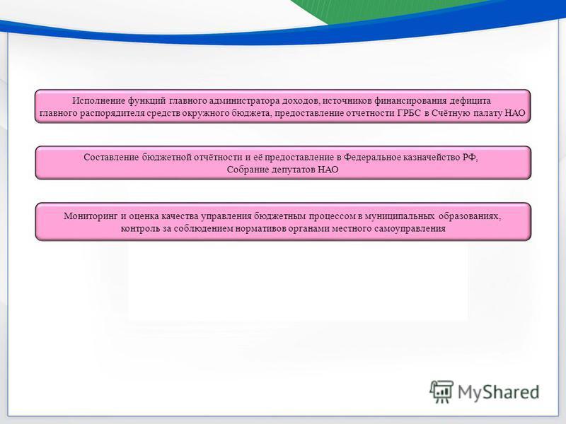 Мониторинг и оценка качества управления бюджетным процессом в муниципальных образованиях, контроль за соблюдением нормативов органами местного самоуправления Составление бюджетной отчётности и её предоставление в Федеральное казначейство РФ, Собрание