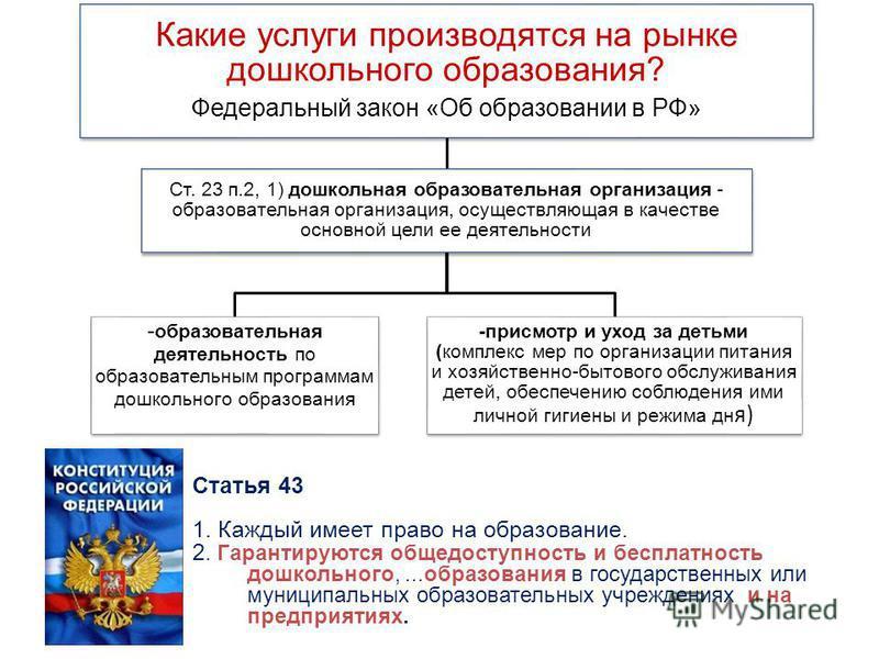 Какие услуги производятся на рынке дошкольного образования? Федеральный закон «Об образовании в РФ» Ст. 23 п.2, 1) дошкольная образовательная организация - образовательная организация, осуществляющая в качестве основной цели ее деятельности - образов