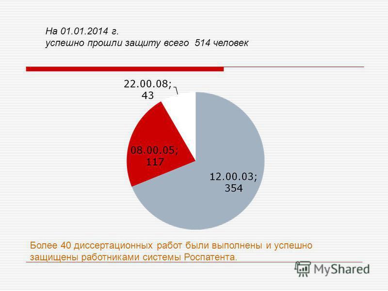 На 01.01.2014 г. успешно прошли защиту всего 514 человек Более 40 диссертационных работ были выполнены и успешно защищены работниками системы Роспатента.