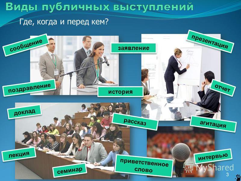 3 сообщение заявление рассказ история поздравление приветственное слово презентация отчет доклад интервью агитация лекция семинар Где, когда и перед кем?