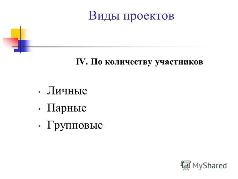 IV. По количеству участников Личные Парные Групповые