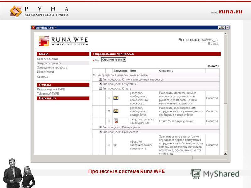 Процессы в системе Runa WFE