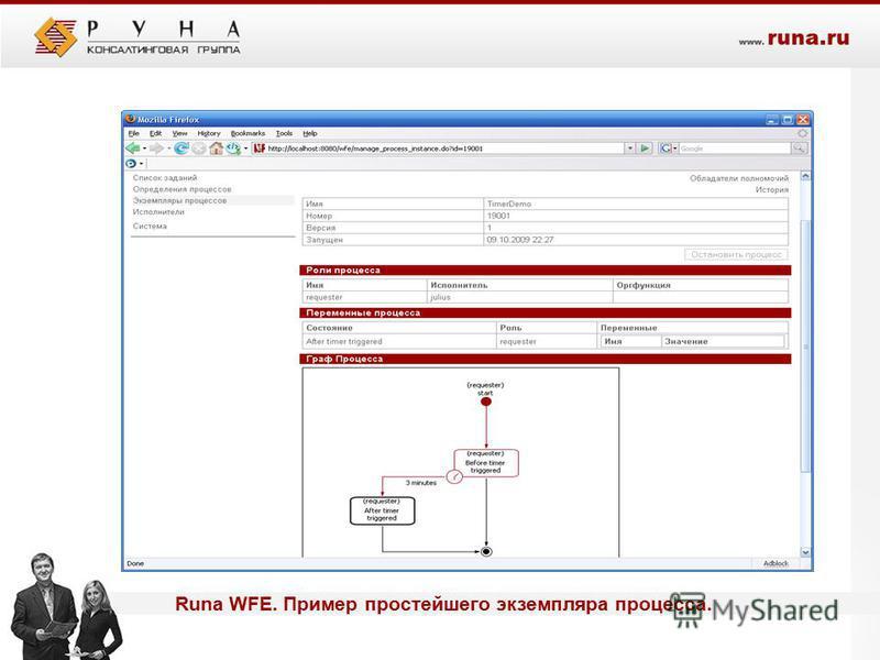Runa WFE. Пример простейшего экземпляра процесса.