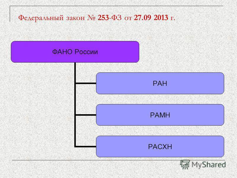 Федеральный закон 253-ФЗ от 27.09 2013 г. ФАНО России РАН РАМН РАСХН