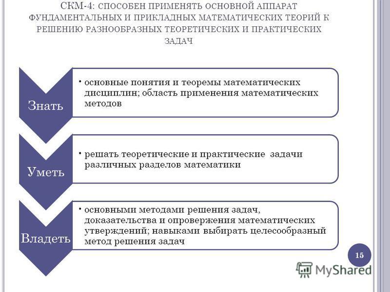 СКМ-4: СПОСОБЕН ПРИМЕНЯТЬ ОСНОВНОЙ АППАРАТ ФУНДАМЕНТАЛЬНЫХ И ПРИКЛАДНЫХ МАТЕМАТИЧЕСКИХ ТЕОРИЙ К РЕШЕНИЮ РАЗНООБРАЗНЫХ ТЕОРЕТИЧЕСКИХ И ПРАКТИЧЕСКИХ ЗАДАЧ Знать основные понятия и теоремы математических дисциплин; область применения математических мето