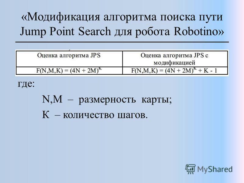 «Модификация алгоритма поиска пути Jump Point Search для робота Robotino» где: N,M – размерность карты; К – количество шагов.