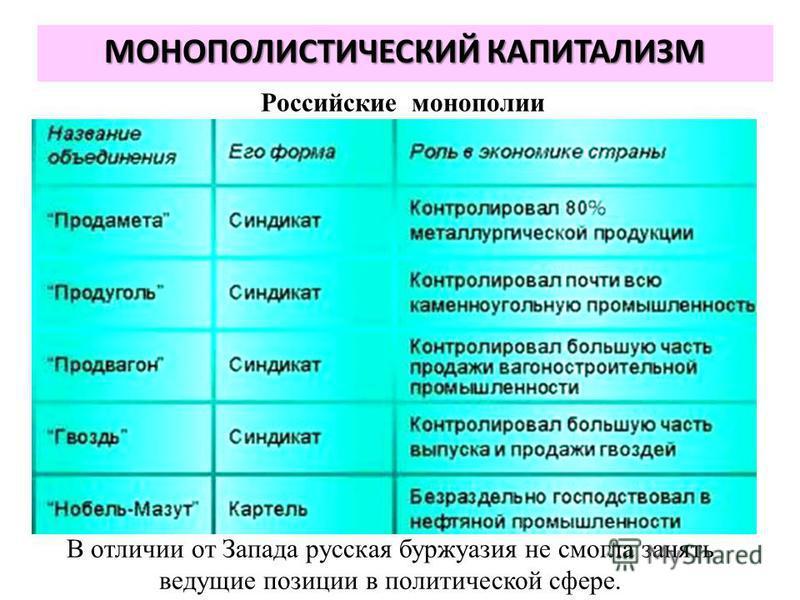 Российские монополии МОНОПОЛИСТИЧЕСКИЙ КАПИТАЛИЗМ В отличии от Запада русская буржуазия не смогла занять ведущие позиции в политической сфере.