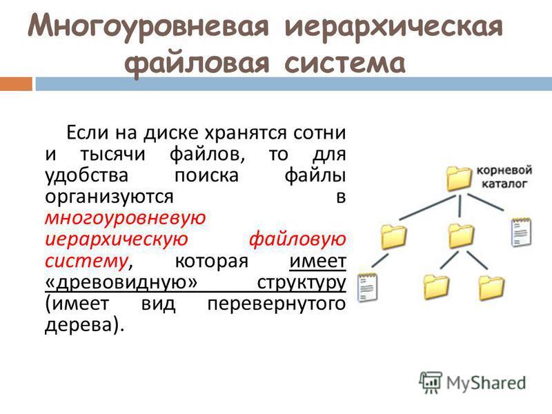 Многоуровневая иерархическая файловая система Если на диске хранятся сотни и тысячи файлов, то для удобства поиска файлы организуются в многоуровневую иерархическую файловую систему, которая имеет « древовидную » структуру ( имеет вид перевернутого д