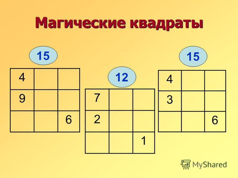 Магические квадраты 4 9 6 4 3 6 7 2 1 15 12 15