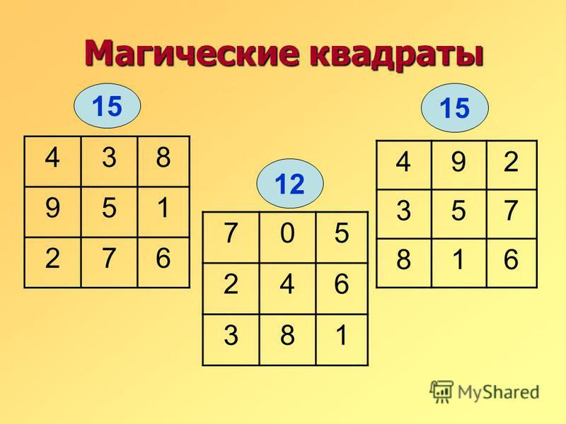 Магические квадраты 438 951 276 492 357 816 705 246 381 15 12 15