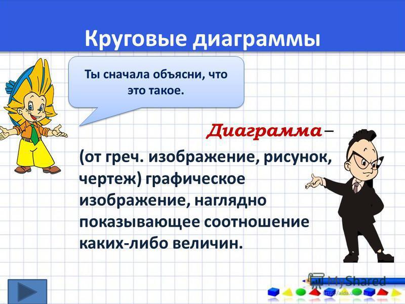 Круговые диаграммы Диаграмма – (от греч. изображение, рисунок, чертеж) графическое изображение, наглядно показывающее соотношение каких-либо величин. Ты сначала объясни, что это такое.