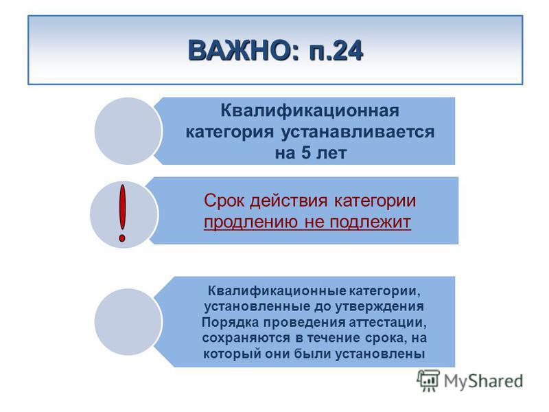 ВАЖНО: п.24 Квалификационная категория устанавливается на 5 лет Срок действия категории продлению не подлежит Квалификационные категории, установленные до утверждения Порядка проведения аттестации, сохраняются в течение срока, на который они были уст