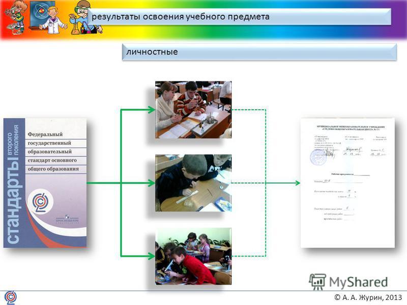 © А. А. Журин, 2013 результаты освоения учебного предмета личностные