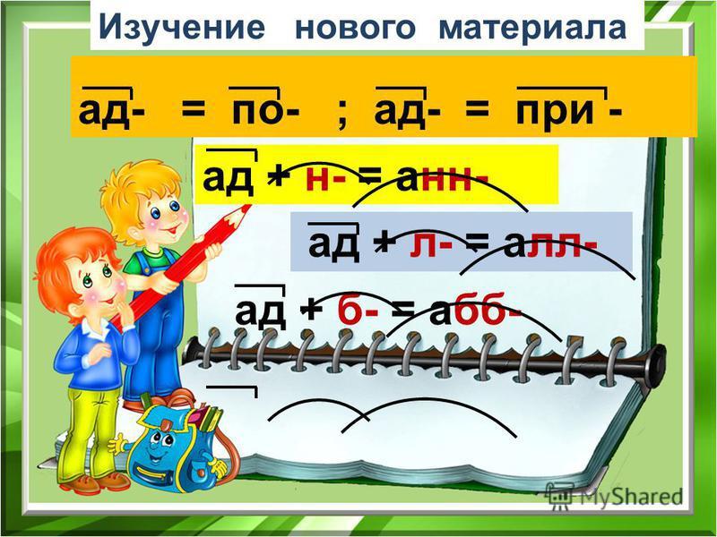 ад + н- = анн- ад + л- = алл- ад + б- = аббат- = по- ; ад- = при - Изучение нового материала