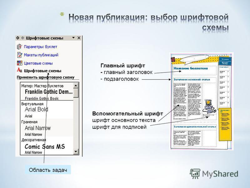 Главный шрифт - главный заголовок - подзаголовок Область задач Вспомогательный шрифт шрифт основного текста шрифт для подписей