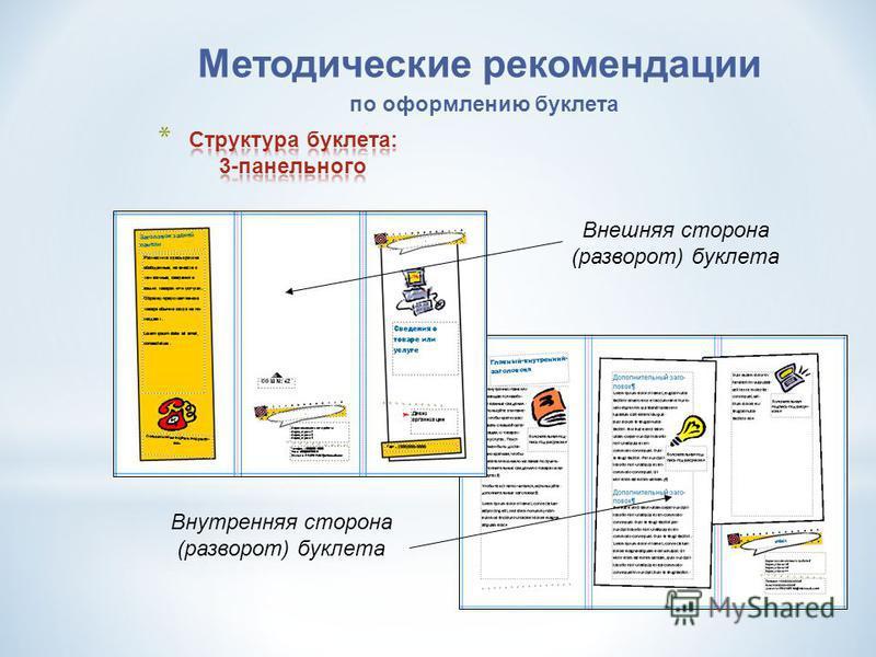 Внешняя сторона (разворот) буклета Внутренняя сторона (разворот) буклета Методические рекомендации по оформлению буклета