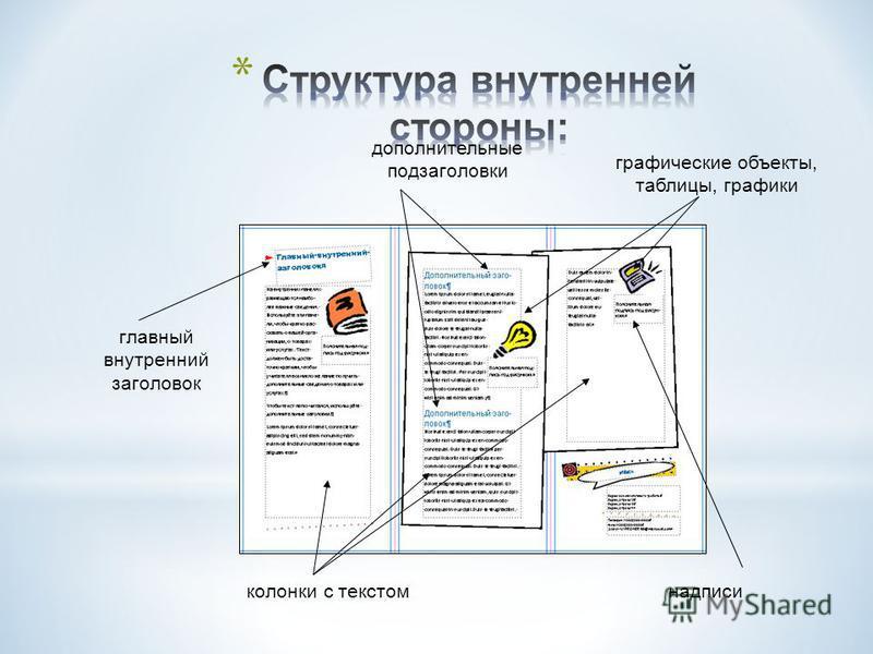 дополнительные подзаголовки главный внутренний заголовок колонки с текстом графические объекты, таблицы, графики надписи