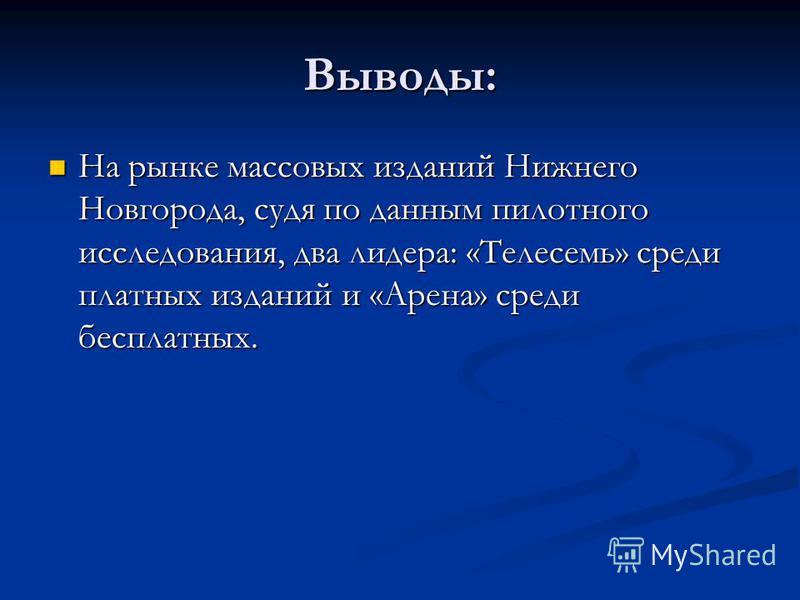 Выводы: На рынке массовых изданий Нижнего Новгорода, судя по данным пилотного исследования, два лидера: «Телесемь» среди платных изданий и «Арена» среди бесплатных. На рынке массовых изданий Нижнего Новгорода, судя по данным пилотного исследования, д