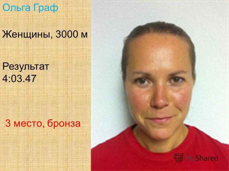 Ольга Граф Женщины, 3000 м Результат 4:03.47 3 место, бронза