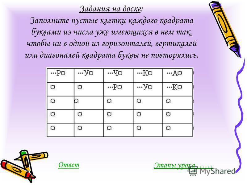 Задания на доске: Заполните пустые клетки каждого квадрата буквами из числа уже имеющихся в нем так, чтобы ни в одной из горизонталей, вертикалей или диагоналей квадрата буквы не повторялись. Этапы урока …… Ответ