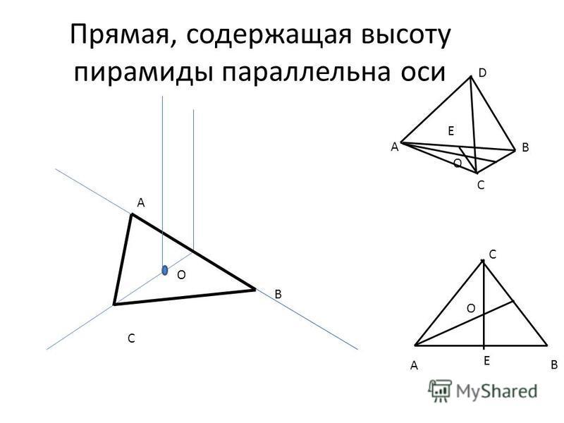 Прямая, содержащая высоту пирамиды параллельна оси A B B С A B C D Е О A C E О O