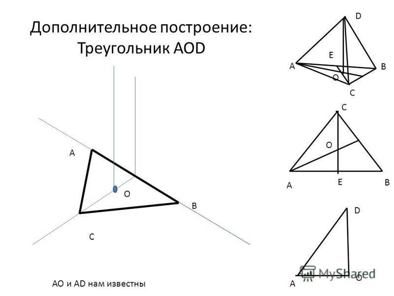 Дополнительное построение: Треугольник АОD A B B С D A C E О O A B C Е О A D O АО и AD нам известны