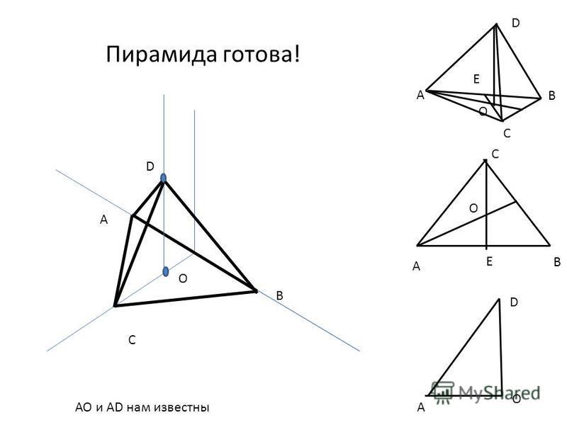 Пирамида готова! A B B С D A C E О O A B C Е О A D O АО и AD нам известны D