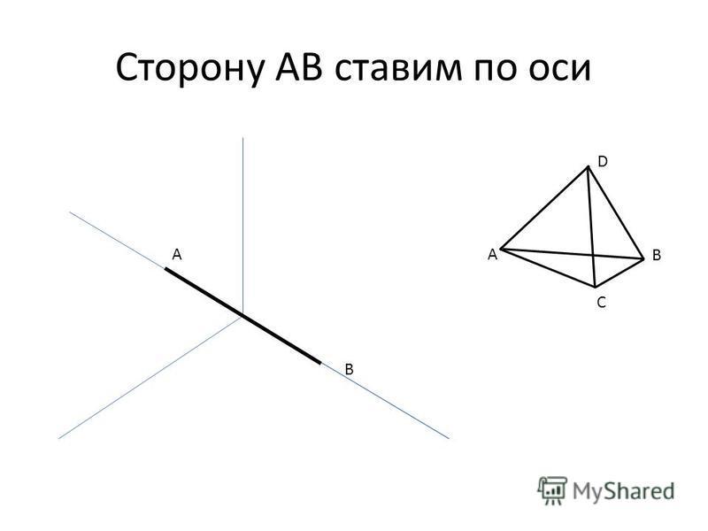 Сторону AB ставим по оси A B C D A B