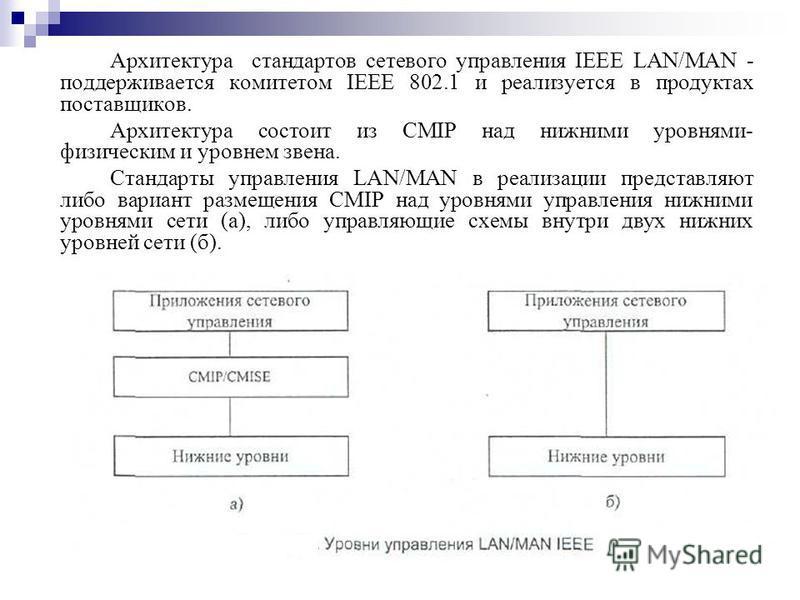 Архитектура стандартов сетевого управления IEEE LAN/MAN - поддерживается комитетом IEEE 802.1 и реализуется в продуктах поставщиков. Архитектура состоит из СМIР над нижними уровнями- физическим и уровнем звена. Стандарты управления LAN/MAN в реализац