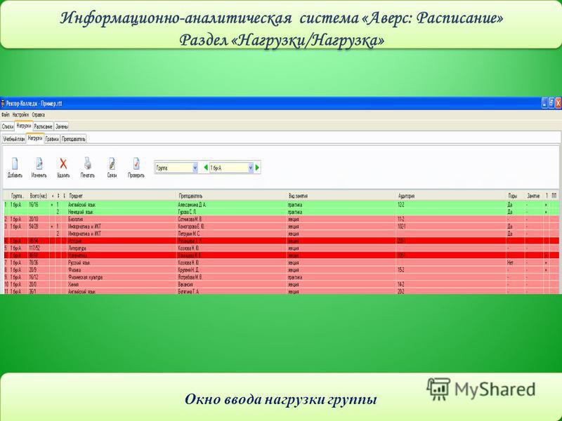Информационно-аналитическая система «Аверс: Расписание» Раздел «Нагрузки/Нагрузка» Информационно-аналитическая система «Аверс: Расписание» Раздел «Нагрузки/Нагрузка» Окно ввода нагрузки группы