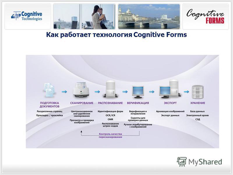 Как работает технология Cognitive Forms
