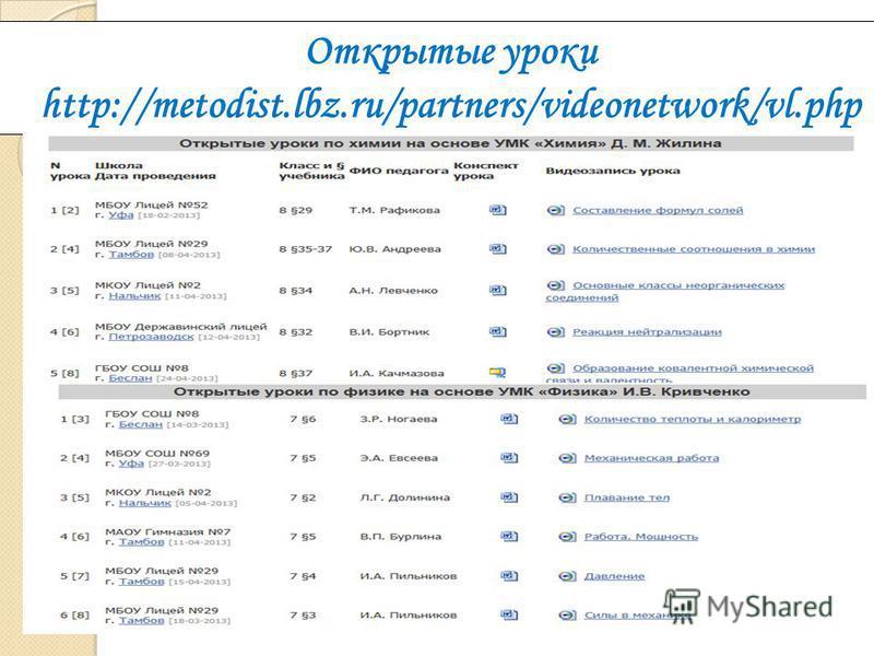 Открытые уроки http://metodist.lbz.ru/partners/videonetwork/vl.php