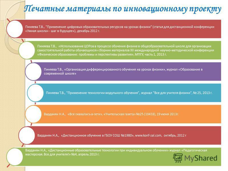 Печатные материалы по инновационному проекту