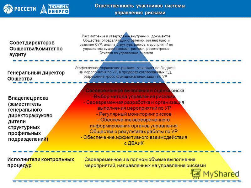 8 Рассмотрение и утверждение внутренних документов Общества, определяющих стратегию, организацию и развитие СУР, анализ структуры рисков, мероприятий по управлению существенными рисками, рассмотрение Отчетов по управлению рисками Эффективное управлен