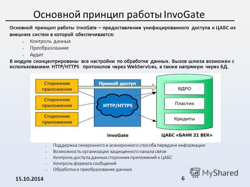 Основной принцип работы InvoGate Основной принцип работы InvoGate – предоставление унифицированного доступа к ЦАБС из внешних систем в которой обеспечивается: Контроль данных Преобразование Аудит В модуле сконцентрированы все настройки по обработке д