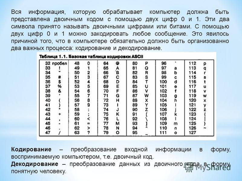Вся информация, которую обрабатывает компьютер должна быть представлена двоичным кодом с помощью двух цифр 0 и 1. Эти два символа принято называть двоичными цифрами или битами. С помощью двух цифр 0 и 1 можно закодировать любое сообщение. Это явилось