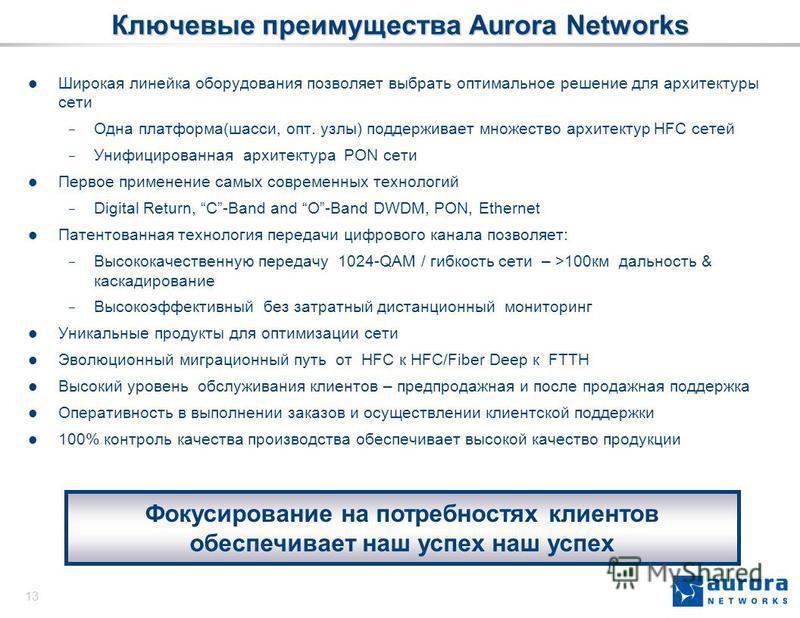 13 Ключевые преимущества Aurora Networks Широкая линейка оборудования позволяет выбрать оптимальное решение для архитектуры сети Одна платформа(шасси, опт. узлы) поддерживает множество архитектур HFC сетей Унифицированная архитектура PON сети Первое