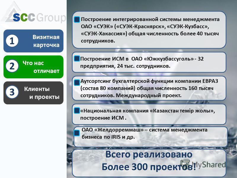 Визитная карточка Что нас отличает Клиенты и проекты 1 2 3 Построение интегрированной системы менеджмента ОАО «СУЭК» («СУЭК-Краснярск», «СУЭК-Кузбасс», «СУЭК-Хакассия») общая численность более 40 тысяч сотрудников. Всего реализовано Более 300 проекто