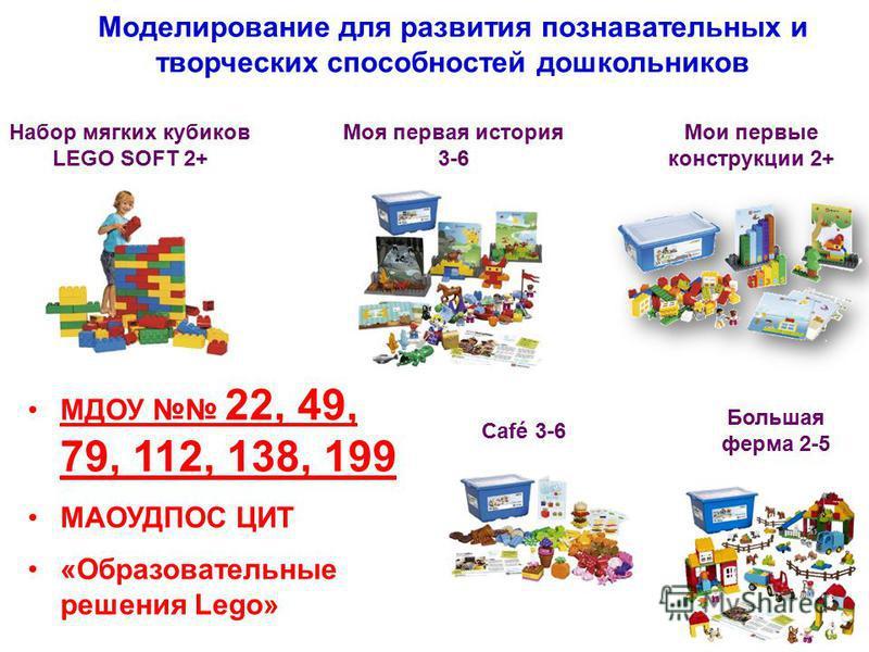 Моделирование для развития познавательных и творческих способностей дошкольников МДОУ 22, 49, 79, 112, 138, 199 МАОУДПОС ЦИТ «Образовательные решения Lego» Набор мягких кубиков LEGO SOFT 2+ Моя первая история 3-6 Café 3-6 Мои первые конструкции 2+ Бо