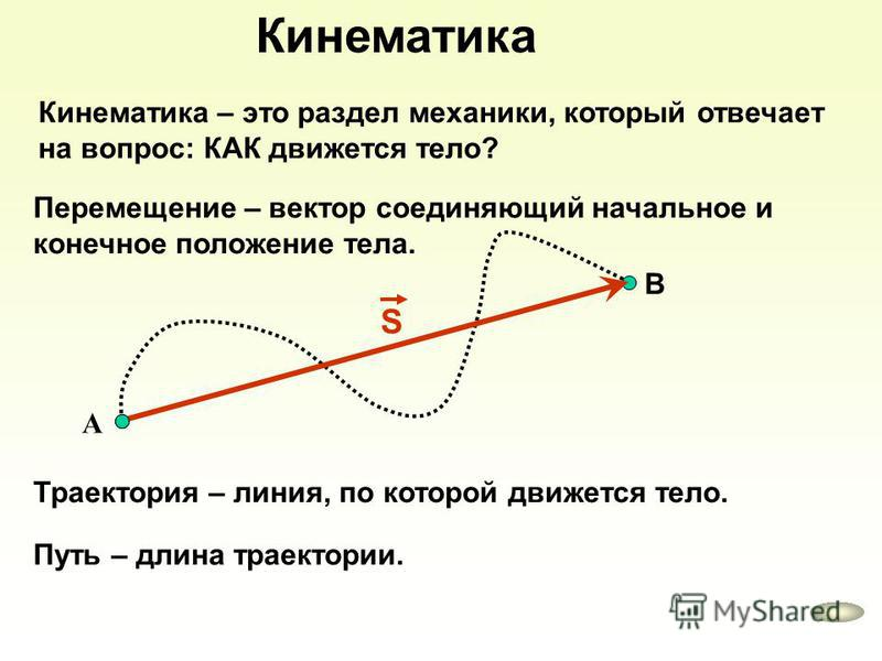 Кинематика Кинематика – это раздел механики, который отвечает на вопрос: КАК движется тело? Перемещение – вектор соединяющий начальное и конечное положение тела. Траектория – линия, по которой движется тело. Путь – длина траектории. А В S