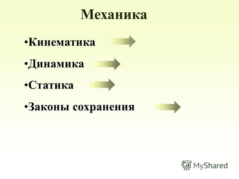 Кинематика Динамика Статика Законы сохранения