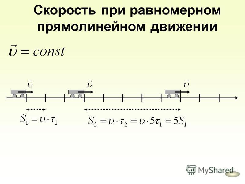 Скорость при равномерном прямолинейном движении