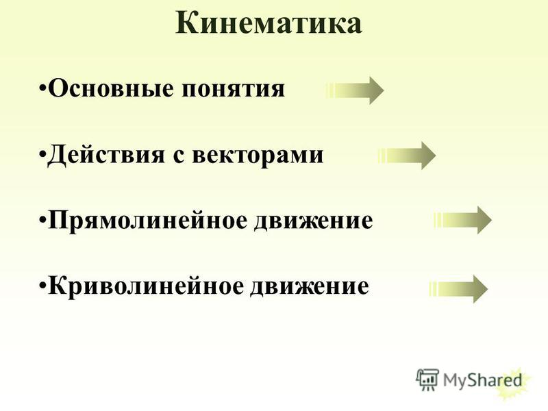 Кинематика Основные понятия Действия с векторами Прямолинейное движение Криволинейное движение