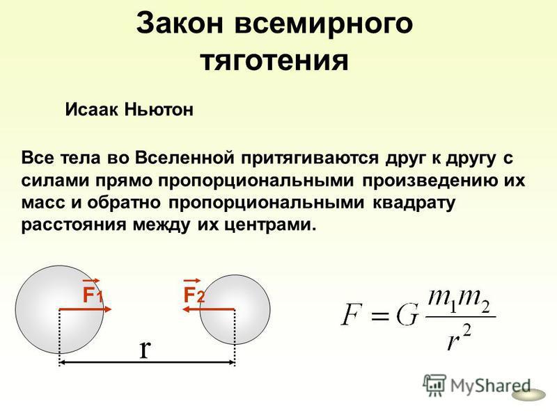 Закон всемирного тяготения Все тела во Вселенной притягиваются друг к другу с силами прямо пропорциональными произведению их масс и обратно пропорциональными квадрату расстояния между их центрами. F1F1 F2F2 r Исаак Ньютон