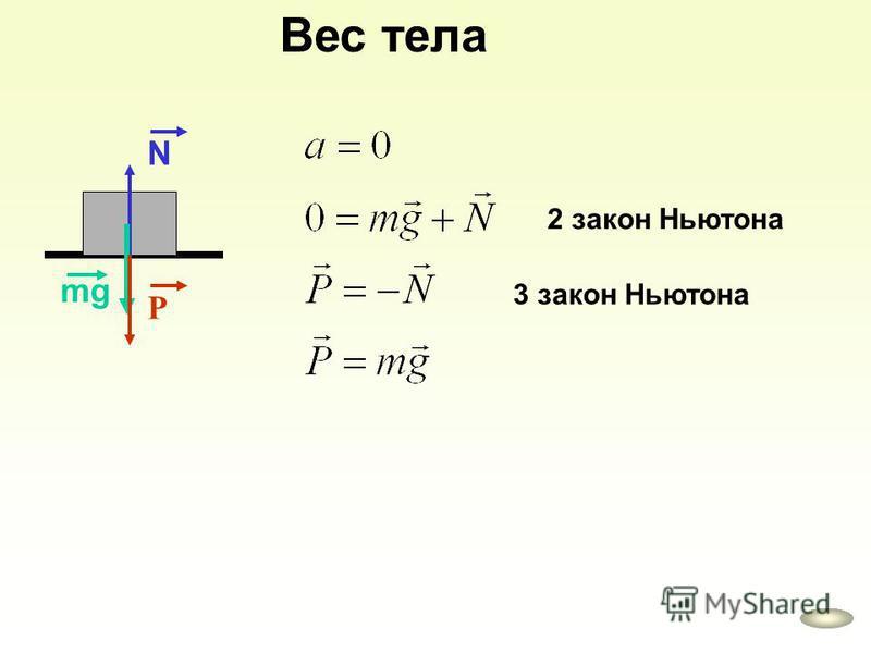Вес тела Р N mg 2 закон Ньютона 3 закон Ньютона