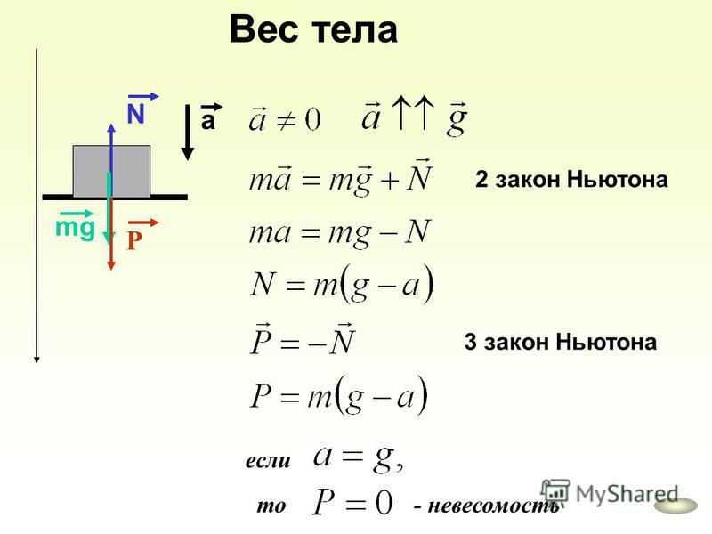 Вес тела Р N mg a 2 закон Ньютона 3 закон Ньютона если то- невесомость