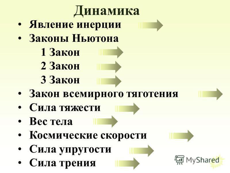 Динамика Явление инерции Законы Ньютона 1 Закон 2 Закон 3 Закон Закон всемирного тяготения Сила тяжести Вес тела Космические скорости Сила упругости Сила трения