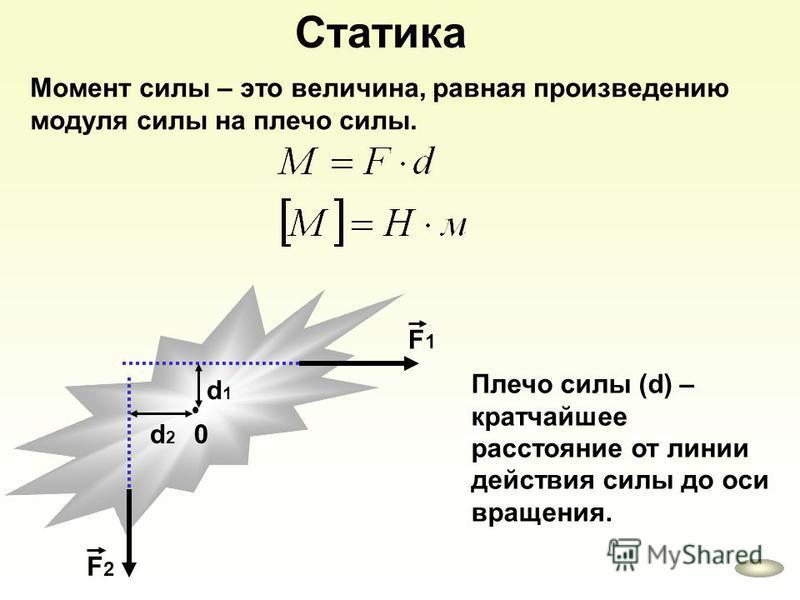 Статика 0 F2F2 F1F1 d2d2 d1d1 Момент силы – это величина, равная произведению модуля силы на плечо силы. Плечо силы (d) – кратчайшее расстояние от линии действия силы до оси вращения.